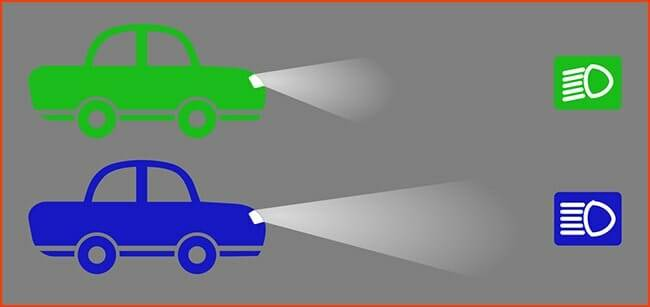 Low Beams or High Beams When should you use them