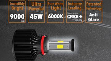 XenonPro LED Headlights Review
