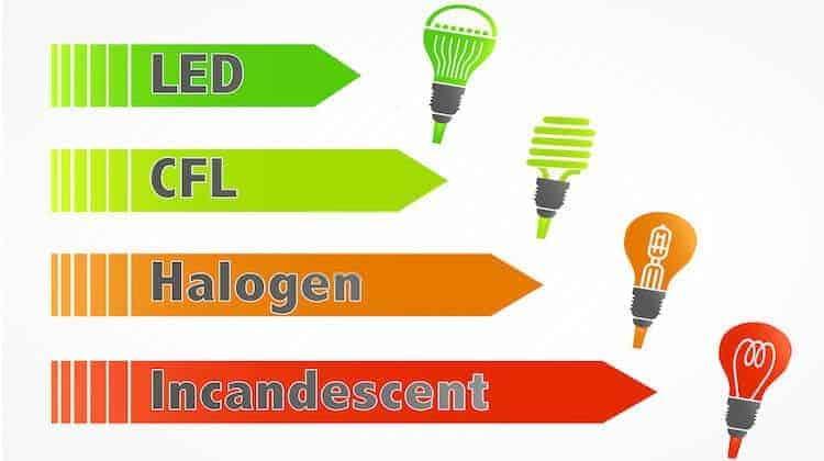 led bulb lumen chart