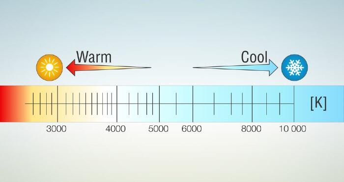 light color temperature scale
